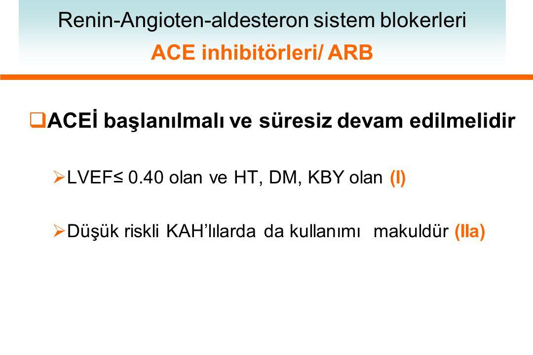  ACEİ başlanılmalı ve süresiz devam edilmelidir  LVEF≤ 0.40 olan ve HT, DM, KBY olan (I)  Düşük riskli KAH'lılarda da kullanımı makuldür (IIa) Renin-Angioten-aldesteron sistem blokerleri ACE inhibitörleri/ ARB