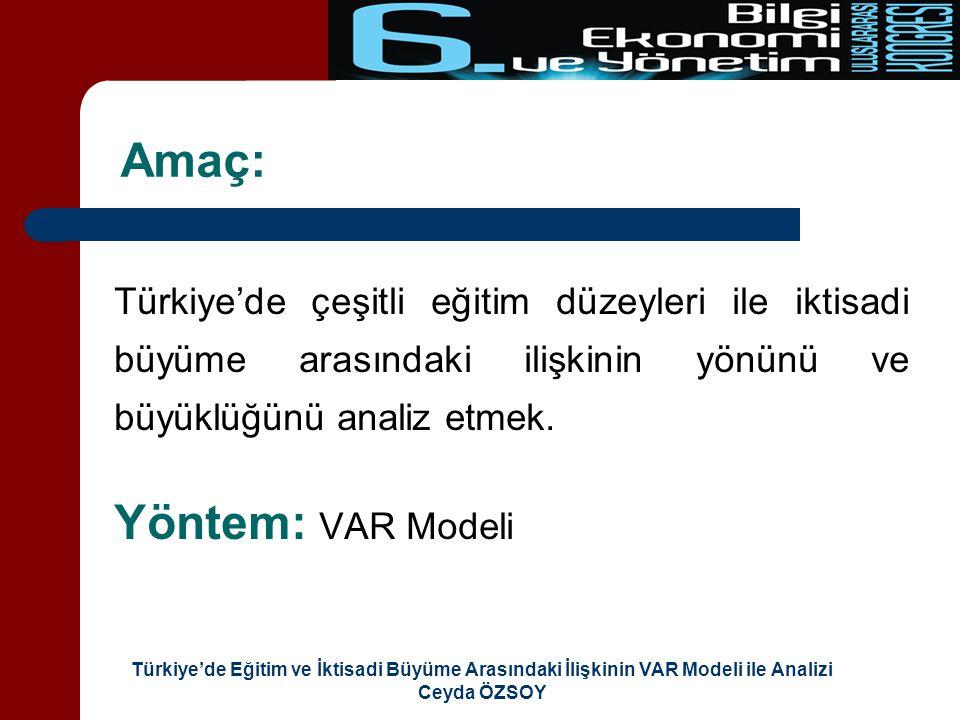 Türkiye'de Eğitim ve İktisadi Büyüme Arasındaki İlişkinin VAR Modeli ile Analizi Ceyda ÖZSOY Granger Nedensellik Testi Sonuçları  İlköğretim ile GSYİH arasında çift yönlü nedensellik vardır.