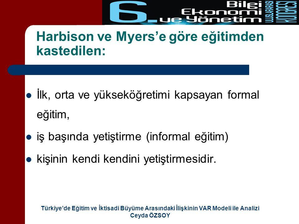 Türkiye'de Eğitim ve İktisadi Büyüme Arasındaki İlişkinin VAR Modeli ile Analizi Ceyda ÖZSOY Sonuç Çalışmadan elde edilen bulgulara göre, Türkiye'de ekonomik büyüme ile eğitim arasında pozitif yönde bir ilişki bulunmaktadır.