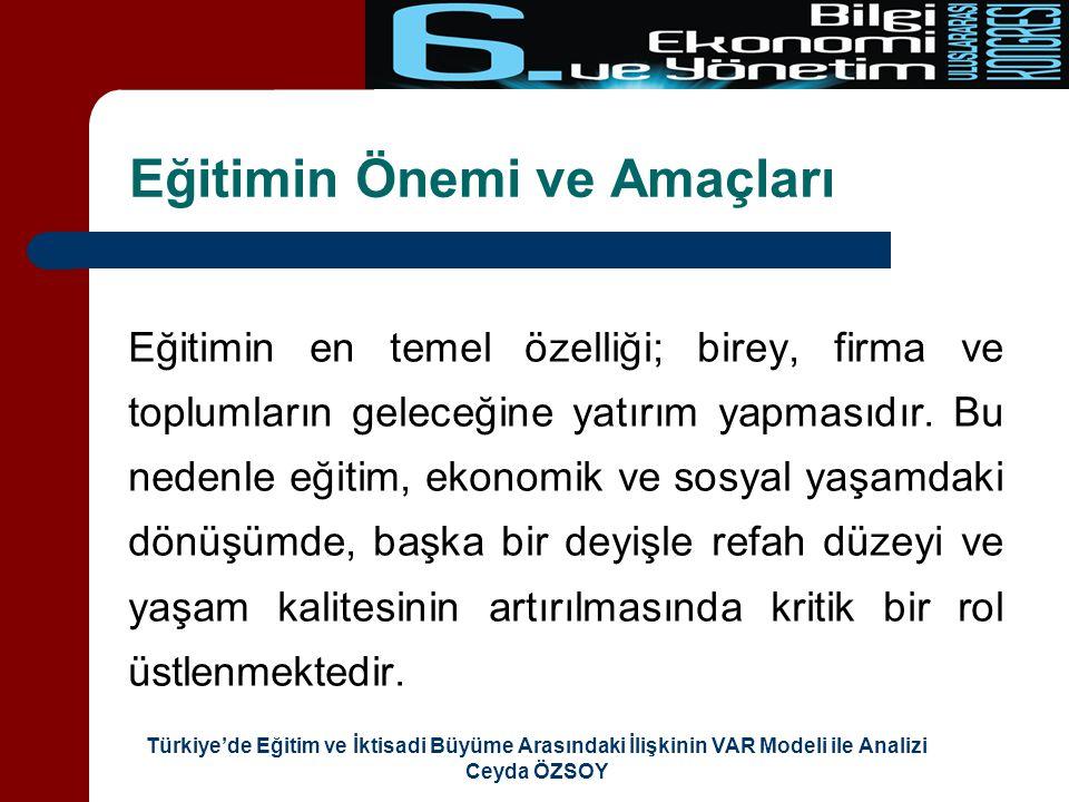 Türkiye'de Eğitim ve İktisadi Büyüme Arasındaki İlişkinin VAR Modeli ile Analizi Ceyda ÖZSOY Eğitimin Ekonomik Boyutu  Ekonomik büyüme  Verimlilik  Rekabet gücü  Teknolojik değişme  Nitelikli insan gücü yetiştirme  Gelir dağılımı  Refah