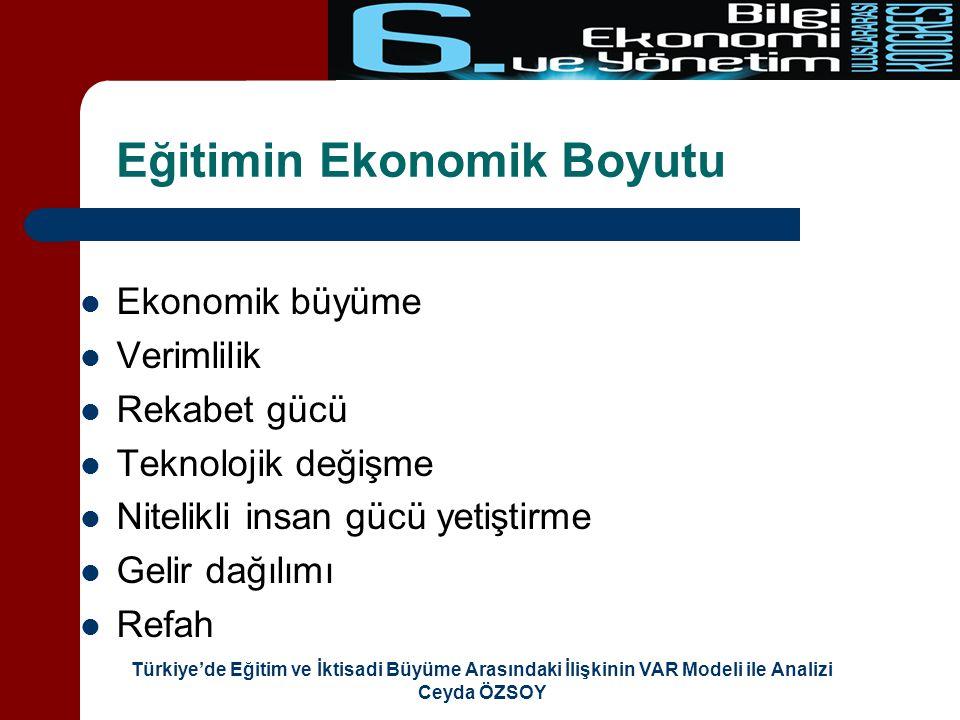 Türkiye'de Eğitim ve İktisadi Büyüme Arasındaki İlişkinin VAR Modeli ile Analizi Ceyda ÖZSOY Eğitimin Özellikleri  Eğitim yatırımlarında artan verimler yasası geçerlidir.