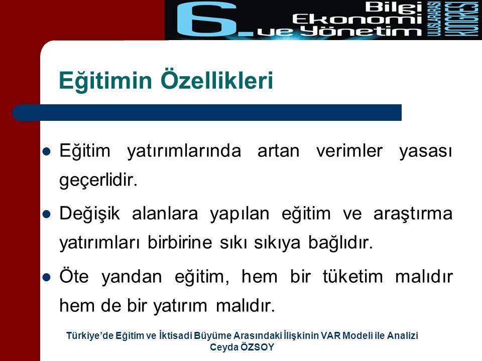 Türkiye'de Eğitim ve İktisadi Büyüme Arasındaki İlişkinin VAR Modeli ile Analizi Ceyda ÖZSOY Türkiye'de Eğitimin İktisadi Büyümeye Etkisinin İncelenmesi  Birim kök testi  Eş bütünleşme testi  Granger Nedensellik Testi  Hata düzeltme modeli ile VAR modelinin tahmin edilmesi.