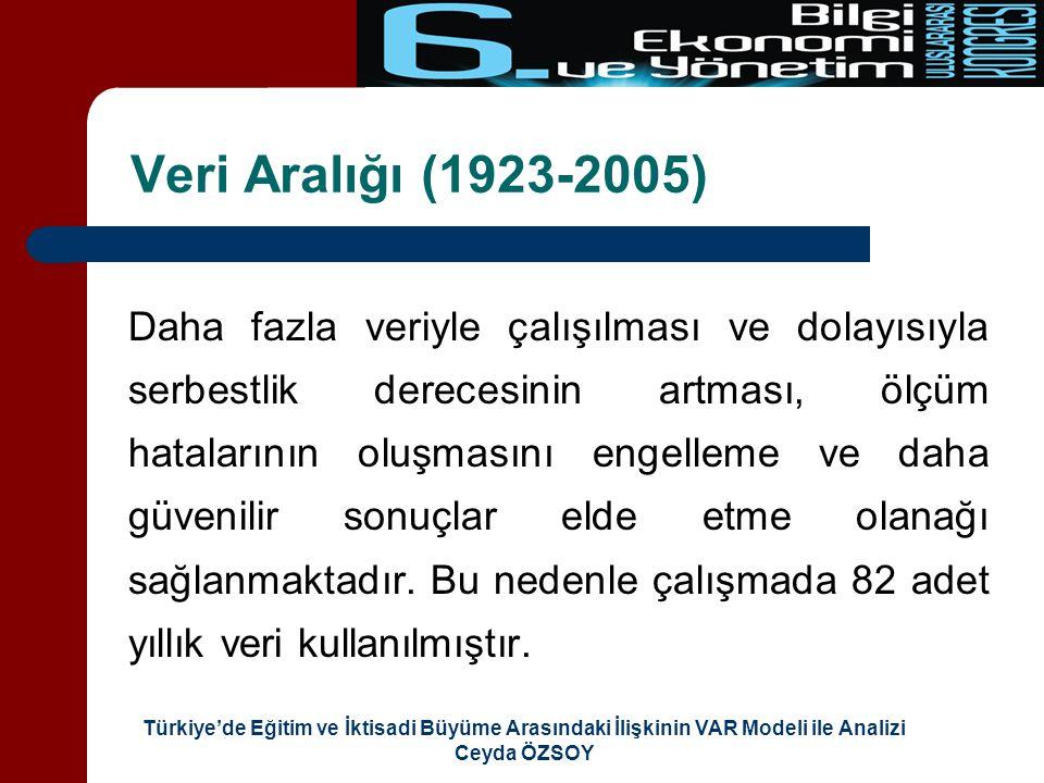 Türkiye'de Eğitim ve İktisadi Büyüme Arasındaki İlişkinin VAR Modeli ile Analizi Ceyda ÖZSOY Veri Seti  Reel GSYİH (GSYİH, 1987 Fiyatlarıyla)  Öğrenci Sayıları: – İlköğretim (İLK) – Ortaöğretim (ORT) – Mesleki ve Teknik Eğitim (MESL) – Yükseköğretim (YÜK)