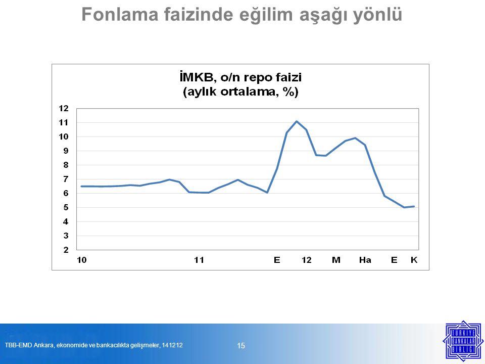 15 Fonlama faizinde eğilim aşağı yönlü TBB-EMD Ankara, ekonomide ve bankacılıkta gelişmeler, 141212