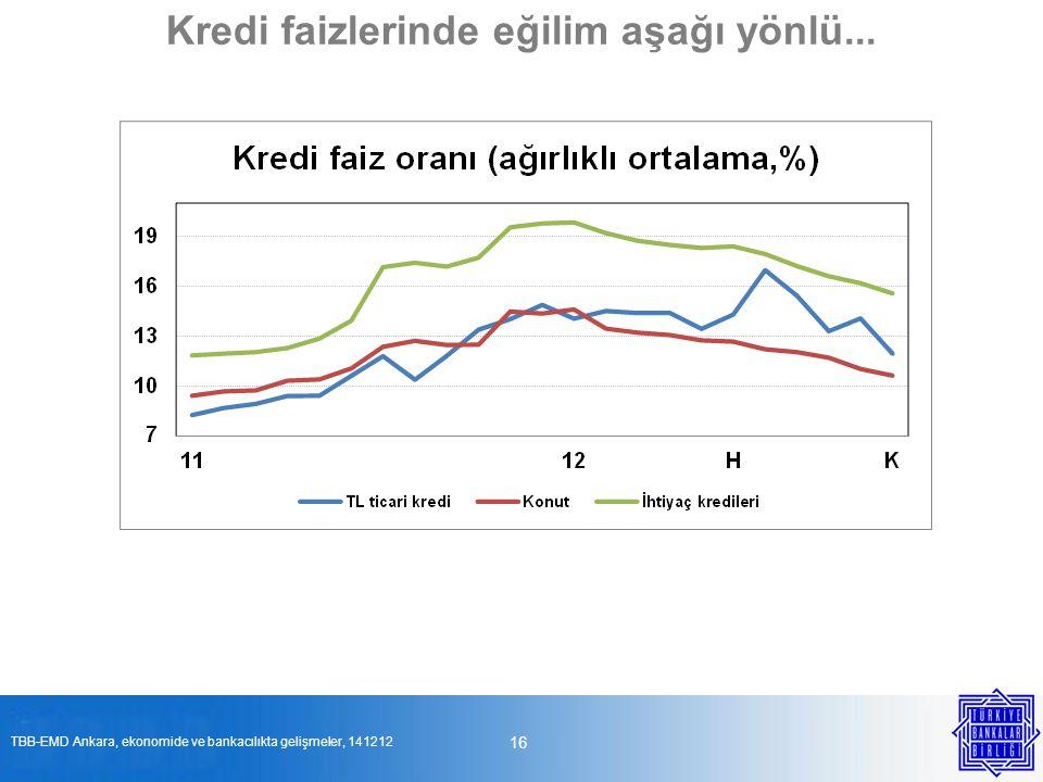 16 Kredi faizlerinde eğilim aşağı yönlü... TBB-EMD Ankara, ekonomide ve bankacılıkta gelişmeler, 141212
