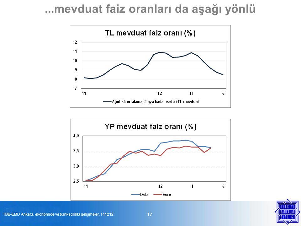 17...mevduat faiz oranları da aşağı yönlü TBB-EMD Ankara, ekonomide ve bankacılıkta gelişmeler, 141212