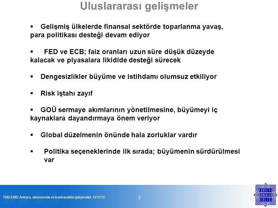 Küresel büyüme yavaşlıyor 4 Kaynak: IMF, 2013 tahmin TBB-EMD Ankara, ekonomide ve bankacılıkta gelişmeler, 141212