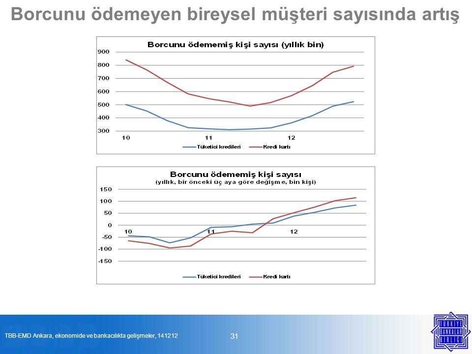 31 Borcunu ödemeyen bireysel müşteri sayısında artış TBB-EMD Ankara, ekonomide ve bankacılıkta gelişmeler, 141212