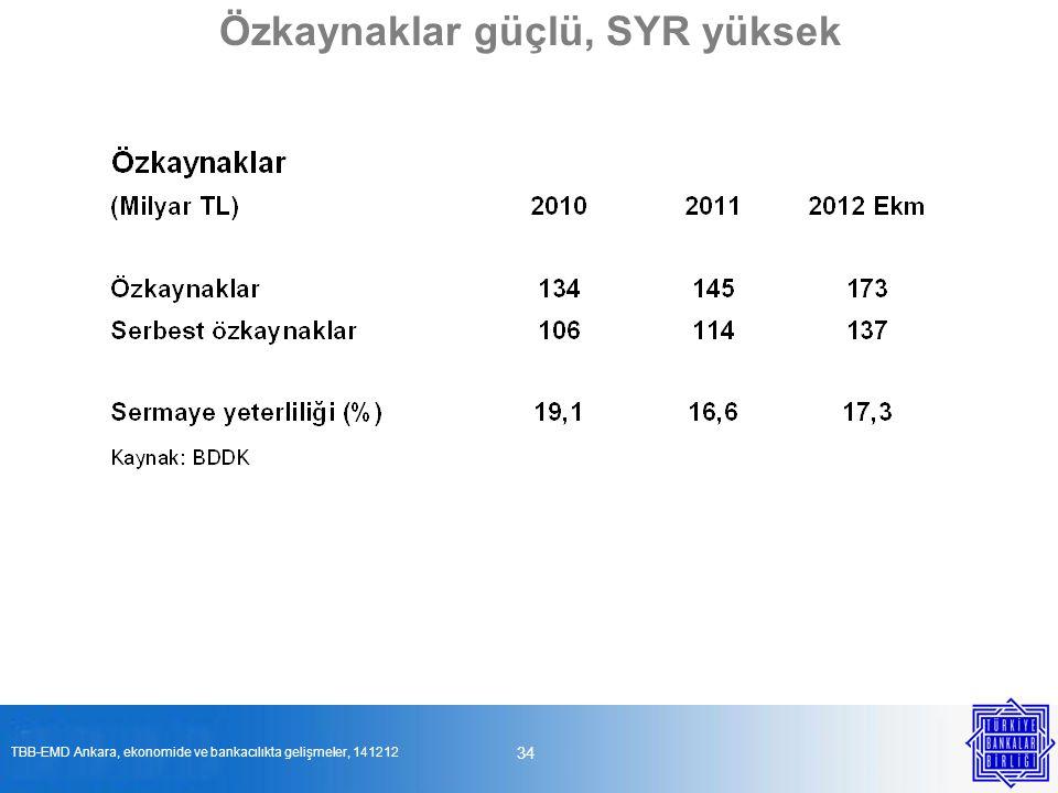 34 Özkaynaklar güçlü, SYR yüksek TBB-EMD Ankara, ekonomide ve bankacılıkta gelişmeler, 141212