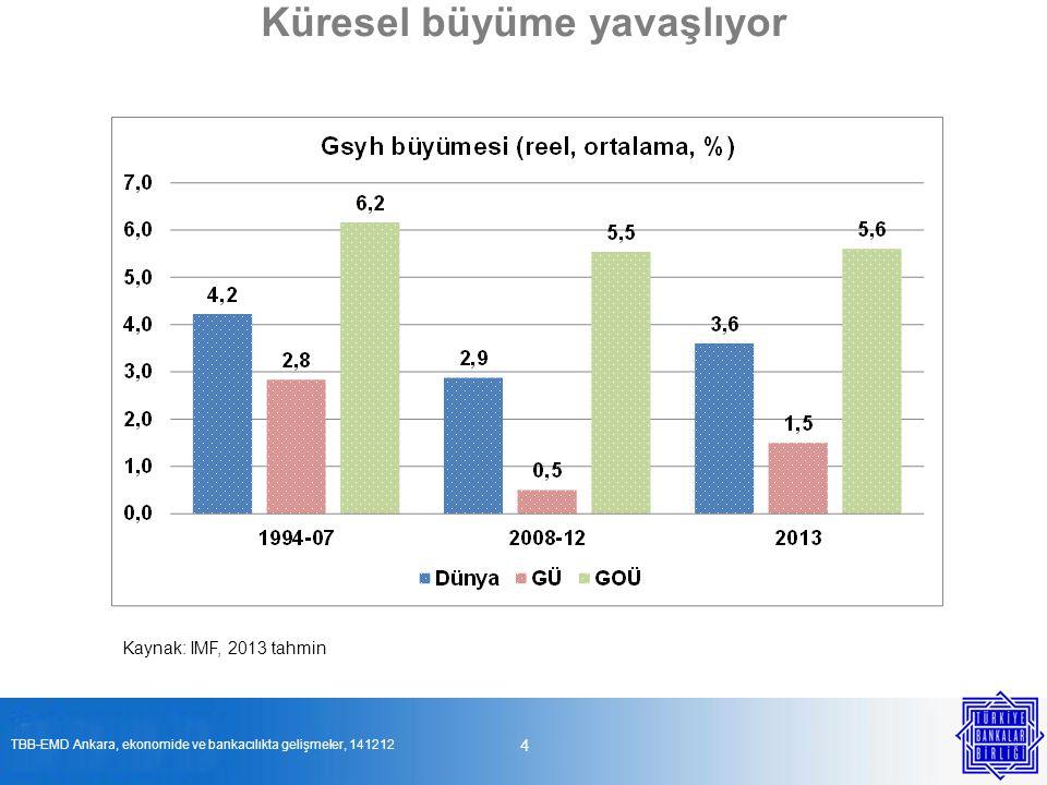 GÜ'lerde sorun yapı değiştirdi 5 TBB-EMD Ankara, ekonomide ve bankacılıkta gelişmeler, 141212
