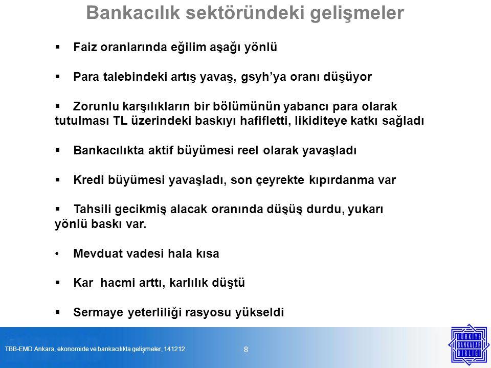 9 Büyüme kontollü yavaşladı, enflasyon düştü TBB-EMD Ankara, ekonomide ve bankacılıkta gelişmeler, 141212