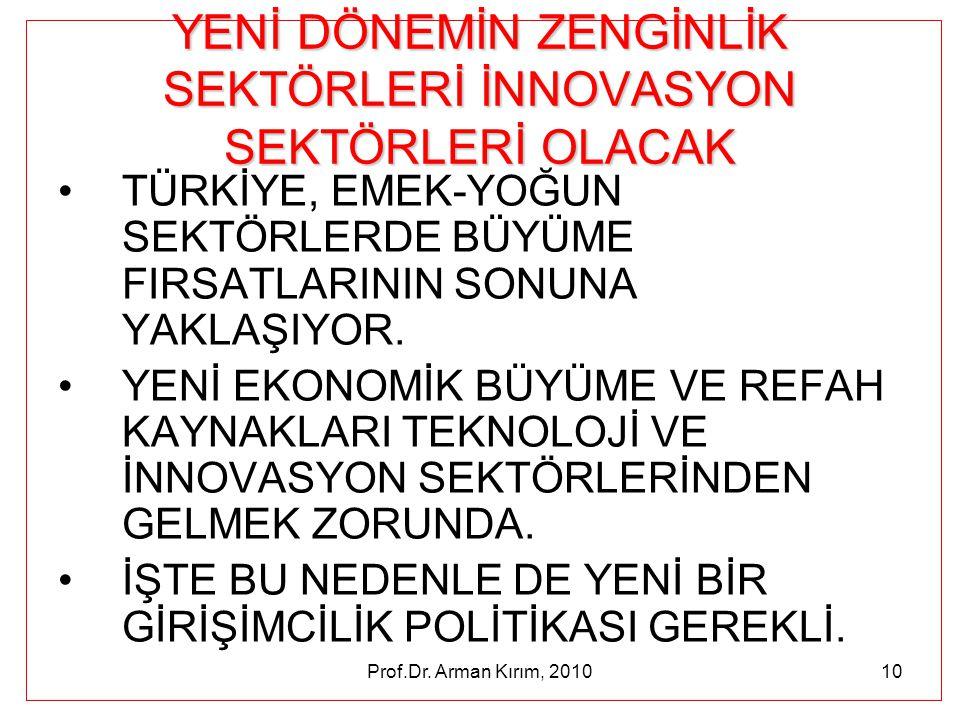 Prof.Dr. Arman Kırım, 201010 YENİ DÖNEMİN ZENGİNLİK SEKTÖRLERİ İNNOVASYON SEKTÖRLERİ OLACAK •TÜRKİYE, EMEK-YOĞUN SEKTÖRLERDE BÜYÜME FIRSATLARININ SONU