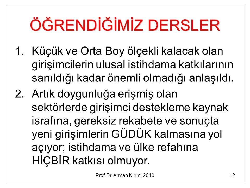 Prof.Dr. Arman Kırım, 201012 ÖĞRENDİĞİMİZ DERSLER 1.Küçük ve Orta Boy ölçekli kalacak olan girişimcilerin ulusal istihdama katkılarının sanıldığı kada