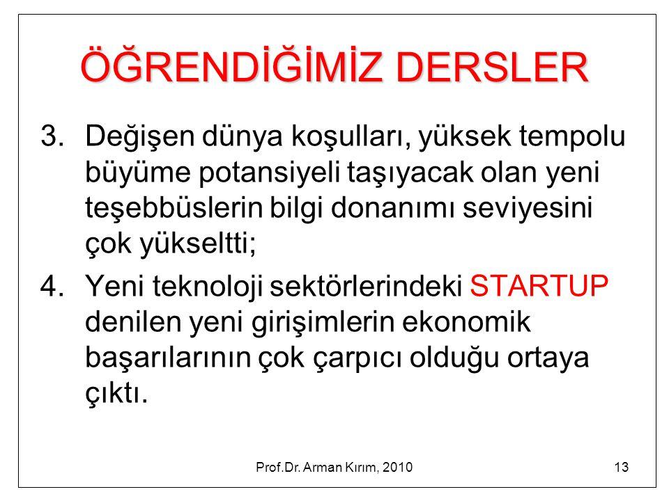 Prof.Dr. Arman Kırım, 201013 ÖĞRENDİĞİMİZ DERSLER 3.Değişen dünya koşulları, yüksek tempolu büyüme potansiyeli taşıyacak olan yeni teşebbüslerin bilgi