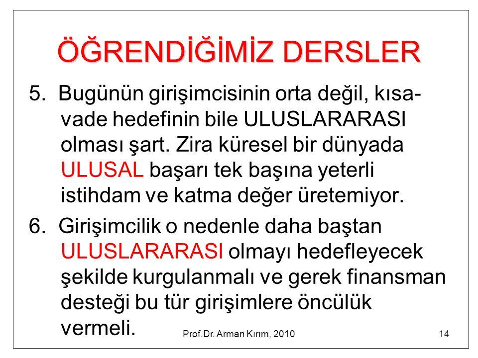 Prof.Dr. Arman Kırım, 201014 ÖĞRENDİĞİMİZ DERSLER 5. Bugünün girişimcisinin orta değil, kısa- vade hedefinin bile ULUSLARARASI olması şart. Zira küres