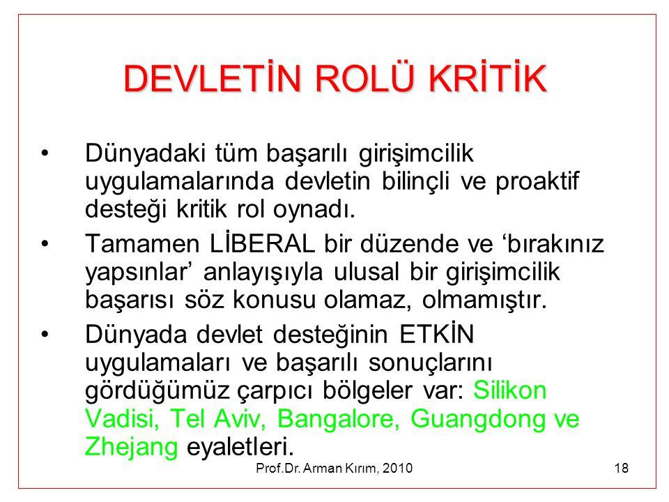 Prof.Dr. Arman Kırım, 201018 DEVLETİN ROLÜ KRİTİK •Dünyadaki tüm başarılı girişimcilik uygulamalarında devletin bilinçli ve proaktif desteği kritik ro