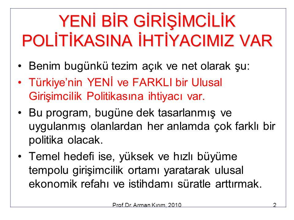 Prof.Dr. Arman Kırım, 20102 YENİ BİR GİRİŞİMCİLİK POLİTİKASINA İHTİYACIMIZ VAR •Benim bugünkü tezim açık ve net olarak şu: •Türkiye'nin YENİ ve FARKLI