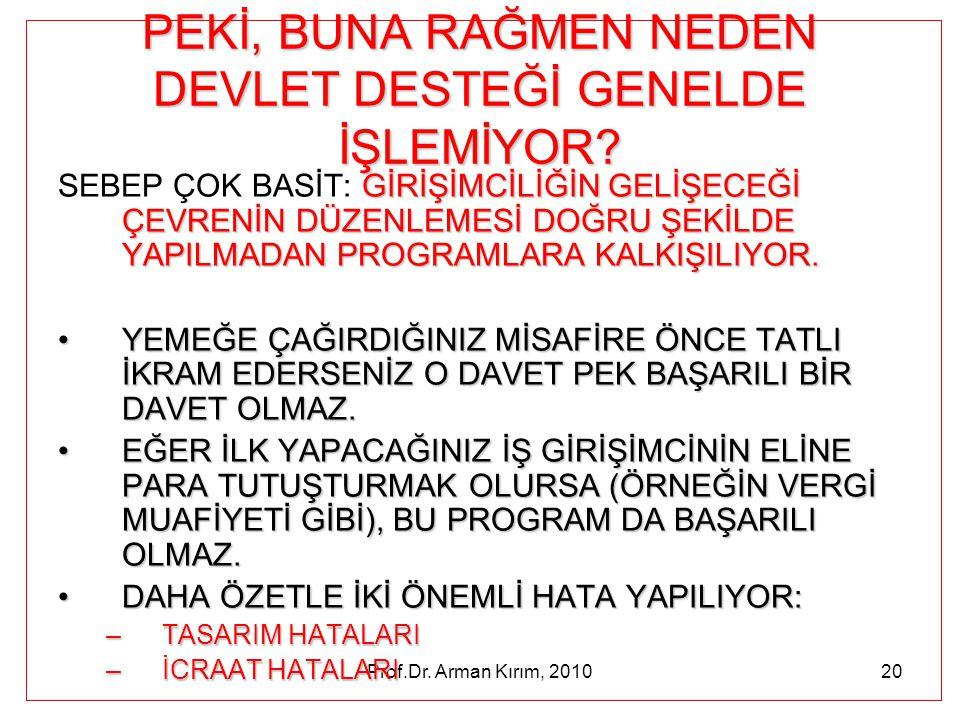 Prof.Dr. Arman Kırım, 201020 PEKİ, BUNA RAĞMEN NEDEN DEVLET DESTEĞİ GENELDE İŞLEMİYOR? GİRİŞİMCİLİĞİN GELİŞECEĞİ ÇEVRENİN DÜZENLEMESİ DOĞRU ŞEKİLDE YA