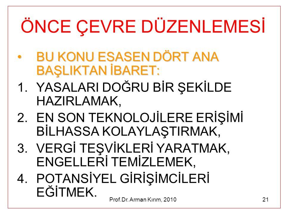 Prof.Dr. Arman Kırım, 201021 ÖNCE ÇEVRE DÜZENLEMESİ •BU KONU ESASEN DÖRT ANA BAŞLIKTAN İBARET: 1.YASALARI DOĞRU BİR ŞEKİLDE HAZIRLAMAK, 2.EN SON TEKNO