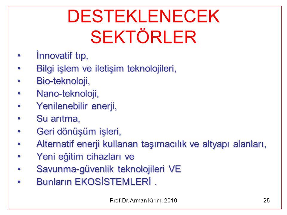 Prof.Dr. Arman Kırım, 201025 DESTEKLENECEK SEKTÖRLER •İnnovatif tıp, •Bilgi işlem ve iletişim teknolojileri, •Bio-teknoloji, •Nano-teknoloji, •Yenilen