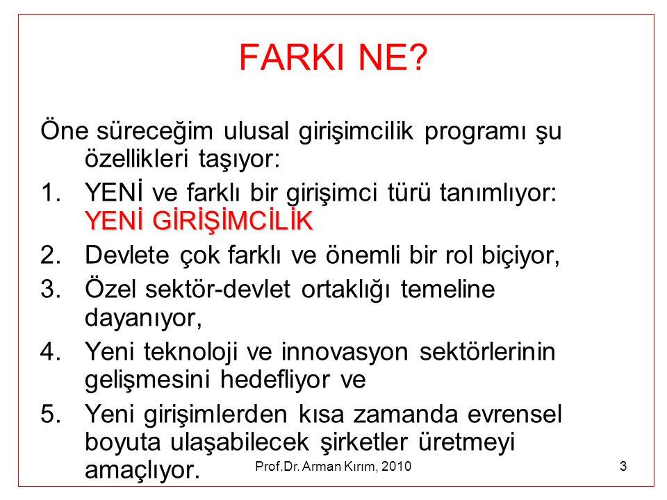 Prof.Dr. Arman Kırım, 20103 FARKI NE? Öne süreceğim ulusal girişimcilik programı şu özellikleri taşıyor: YENİ GİRİŞİMCİLİK 1.YENİ ve farklı bir girişi