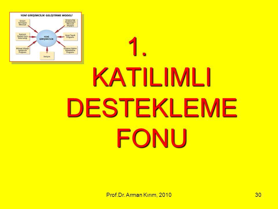 Prof.Dr. Arman Kırım, 201030 1. KATILIMLI DESTEKLEME FONU