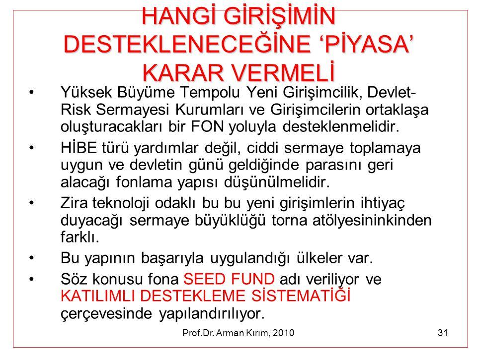 Prof.Dr. Arman Kırım, 201031 HANGİ GİRİŞİMİN DESTEKLENECEĞİNE 'PİYASA' KARAR VERMELİ •Yüksek Büyüme Tempolu Yeni Girişimcilik, Devlet- Risk Sermayesi