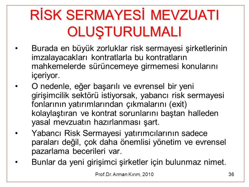 Prof.Dr. Arman Kırım, 201036 RİSK SERMAYESİ MEVZUATI OLUŞTURULMALI •Burada en büyük zorluklar risk sermayesi şirketlerinin imzalayacakları kontratlarl