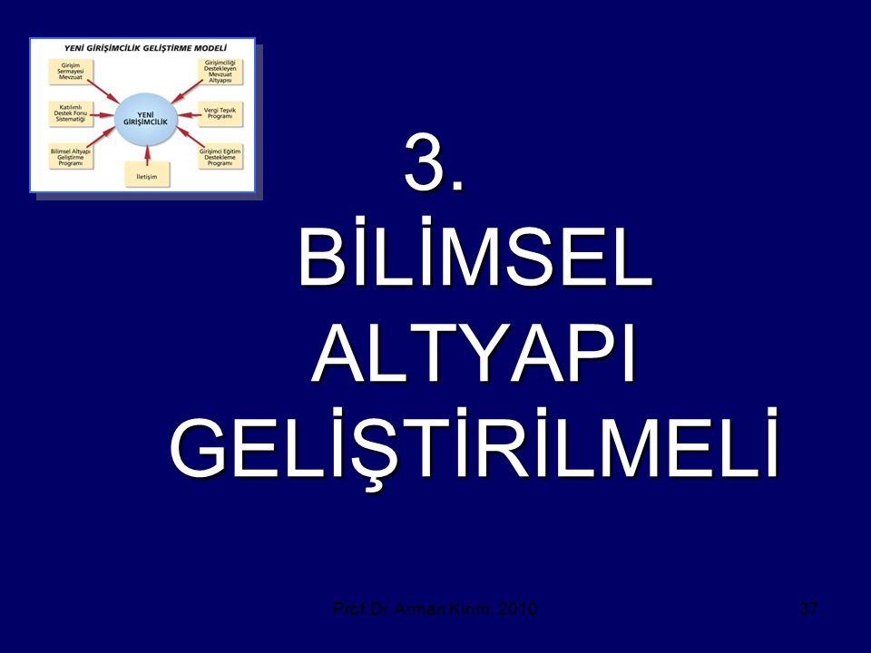 Prof.Dr. Arman Kırım, 201037 3. BİLİMSEL ALTYAPI GELİŞTİRİLMELİ