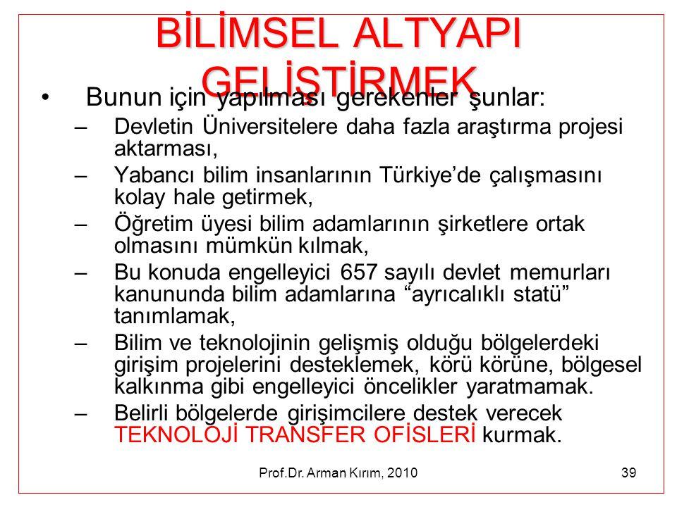 Prof.Dr. Arman Kırım, 201039 BİLİMSEL ALTYAPI GELİŞTİRMEK •Bunun için yapılması gerekenler şunlar: –Devletin Üniversitelere daha fazla araştırma proje