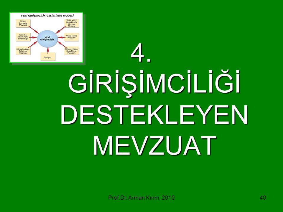 Prof.Dr. Arman Kırım, 201040 4. GİRİŞİMCİLİĞİ DESTEKLEYEN MEVZUAT