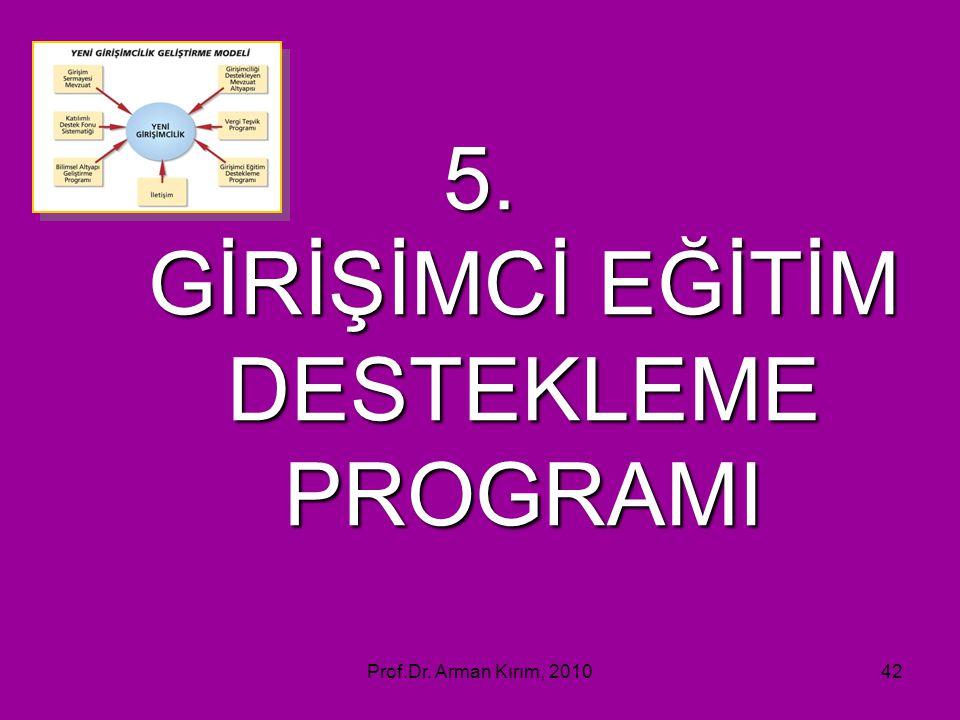 Prof.Dr. Arman Kırım, 201042 5. GİRİŞİMCİ EĞİTİM DESTEKLEME PROGRAMI