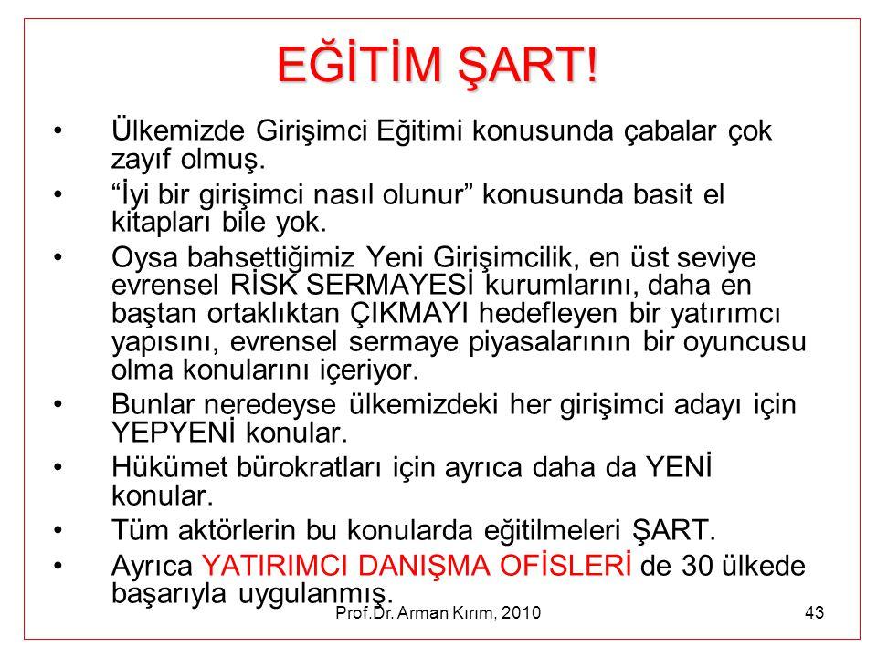 """Prof.Dr. Arman Kırım, 201043 EĞİTİM ŞART! •Ülkemizde Girişimci Eğitimi konusunda çabalar çok zayıf olmuş. •""""İyi bir girişimci nasıl olunur"""" konusunda"""