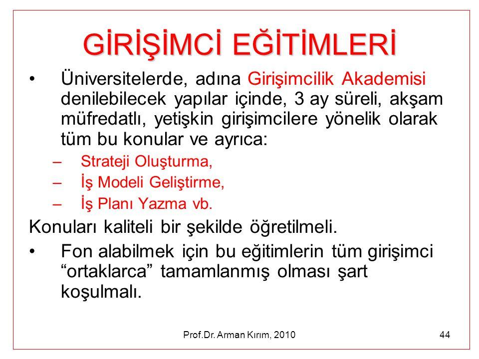 Prof.Dr. Arman Kırım, 201044 GİRİŞİMCİ EĞİTİMLERİ •Üniversitelerde, adına Girişimcilik Akademisi denilebilecek yapılar içinde, 3 ay süreli, akşam müfr