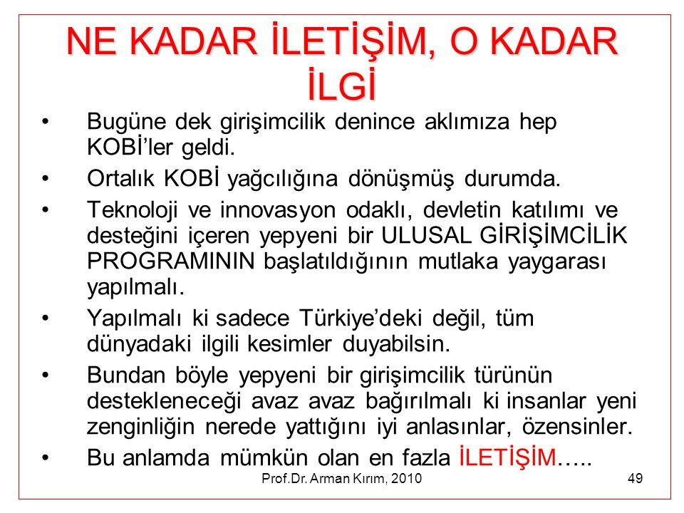 Prof.Dr. Arman Kırım, 201049 NE KADAR İLETİŞİM, O KADAR İLGİ •Bugüne dek girişimcilik denince aklımıza hep KOBİ'ler geldi. •Ortalık KOBİ yağcılığına d