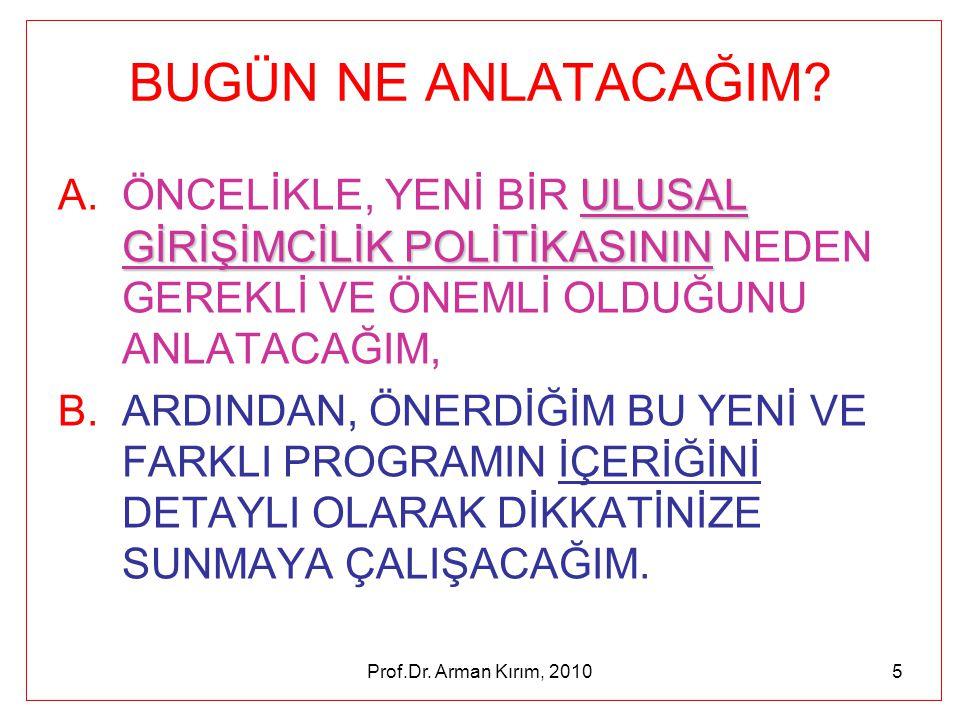 Prof.Dr. Arman Kırım, 20105 BUGÜN NE ANLATACAĞIM? ULUSAL GİRİŞİMCİLİK POLİTİKASININ A.ÖNCELİKLE, YENİ BİR ULUSAL GİRİŞİMCİLİK POLİTİKASININ NEDEN GERE