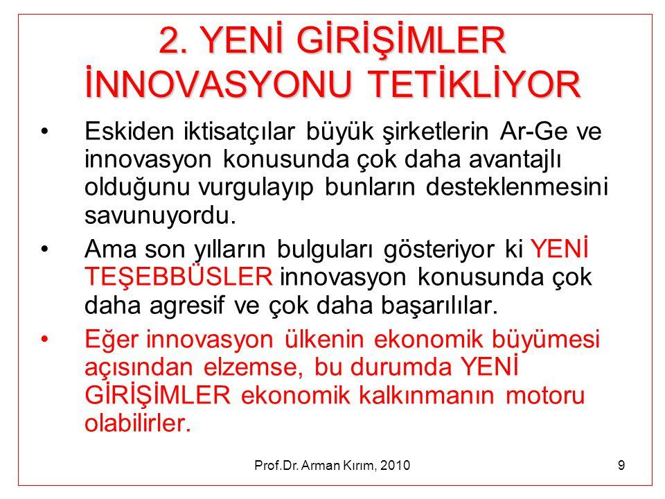 Prof.Dr. Arman Kırım, 20109 2. YENİ GİRİŞİMLER İNNOVASYONU TETİKLİYOR •Eskiden iktisatçılar büyük şirketlerin Ar-Ge ve innovasyon konusunda çok daha a
