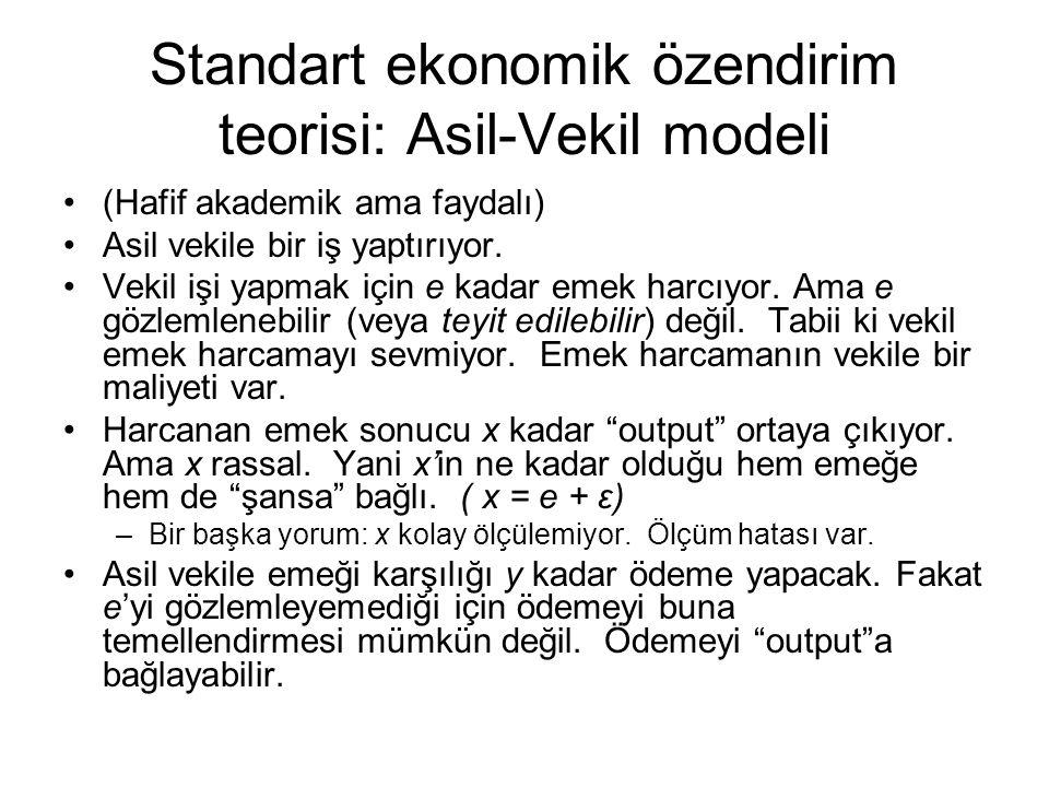 Standart ekonomik özendirim teorisi: Asil-Vekil modeli •(Hafif akademik ama faydalı) •Asil vekile bir iş yaptırıyor.