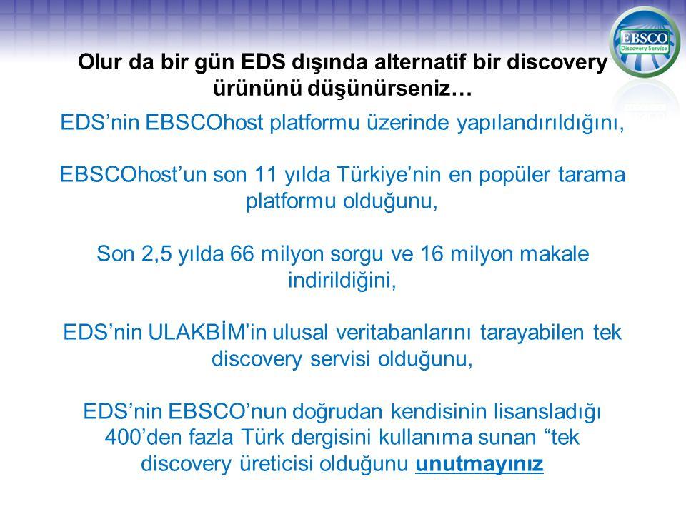 Olur da bir gün EDS dışında alternatif bir discovery ürününü düşünürseniz… EDS'nin EBSCOhost platformu üzerinde yapılandırıldığını, EBSCOhost'un son 1