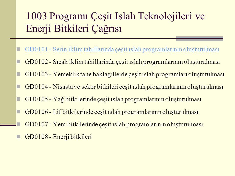 1003 Programı Çeşit Islah Teknolojileri ve Enerji Bitkileri Çağrısı  GD0101 - Serin iklim tahıllarında çeşit ıslah programlarının oluşturulması  GD0