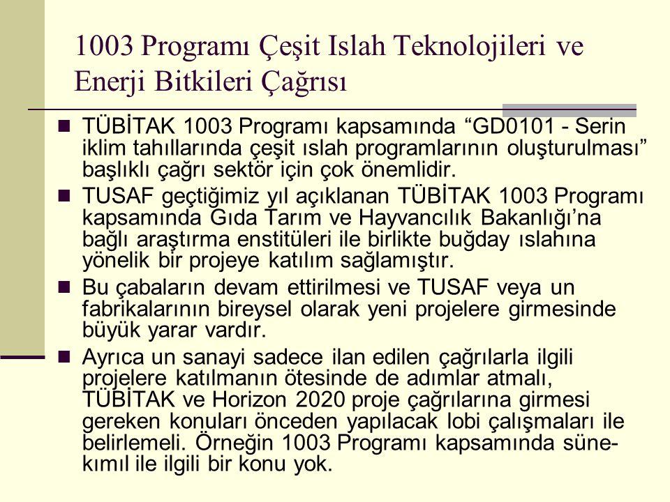 """ TÜBİTAK 1003 Programı kapsamında """"GD0101 - Serin iklim tahıllarında çeşit ıslah programlarının oluşturulması"""" başlıklı çağrı sektör için çok önemlid"""