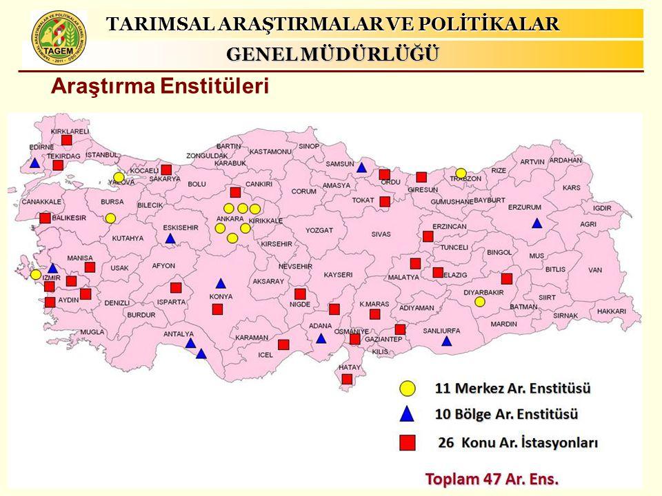 GENEL MÜDÜRLÜĞÜ TARIMSAL ARAŞTIRMALAR VE POLİTİKALAR Araştırma Enstitüleri