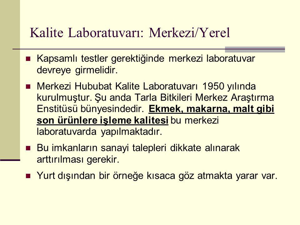 Kalite Laboratuvarı: Merkezi/Yerel  Kapsamlı testler gerektiğinde merkezi laboratuvar devreye girmelidir.  Merkezi Hububat Kalite Laboratuvarı 1950