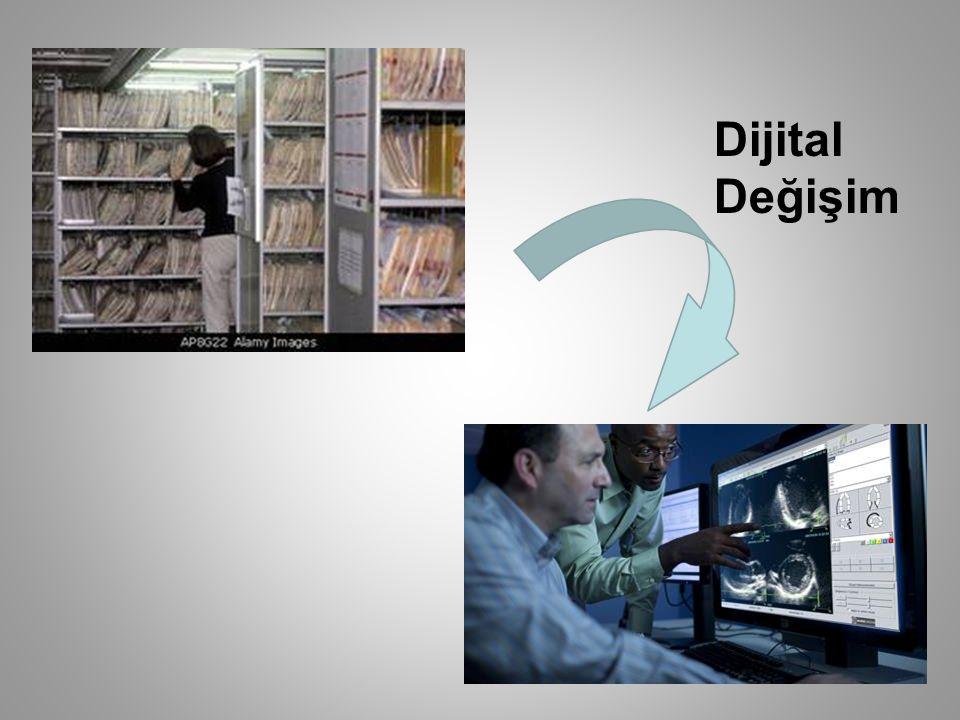 Dijital Değişim