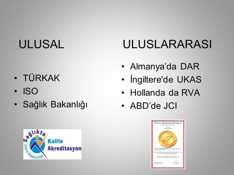 ULUSAL ULUSLARARASI •TÜRKAK •ISO •Sağlık Bakanlığı •Almanya'da DAR •İngiltere de UKAS •Hollanda da RVA •ABD'de JCI