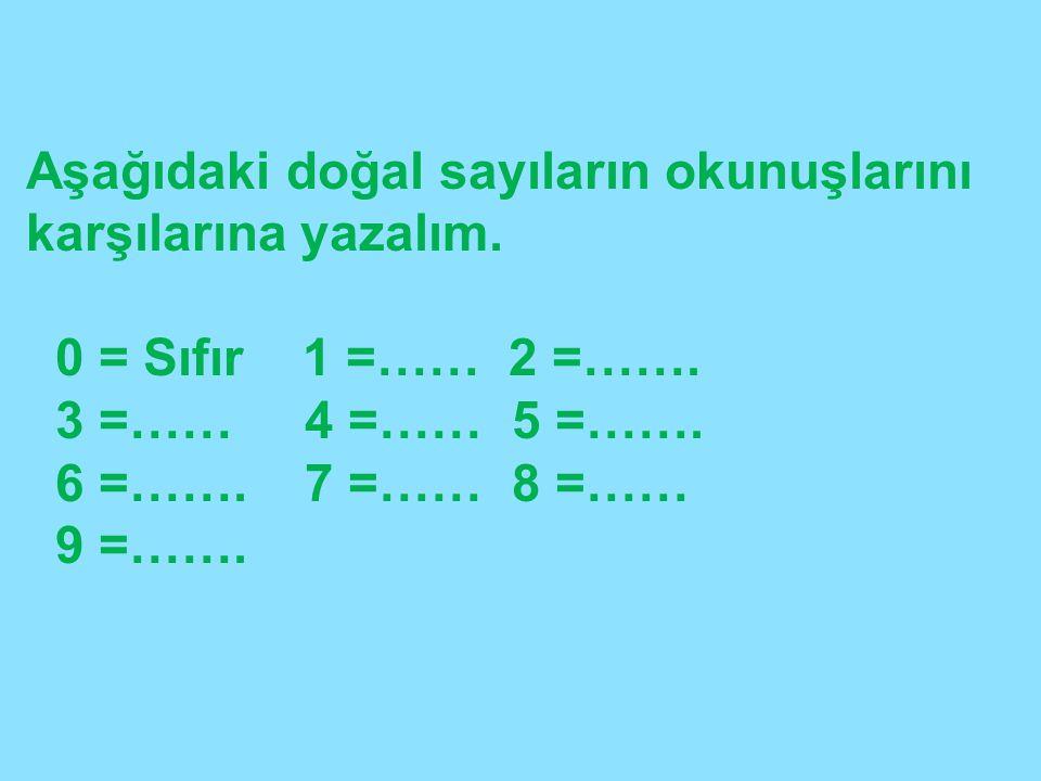 Aşağıdaki doğal sayıların okunuşlarını karşılarına yazalım. 0 = Sıfır 1 =…… 2 =……. 3 =…… 4 =…… 5 =……. 6 =……. 7 =…… 8 =…… 9 =…….