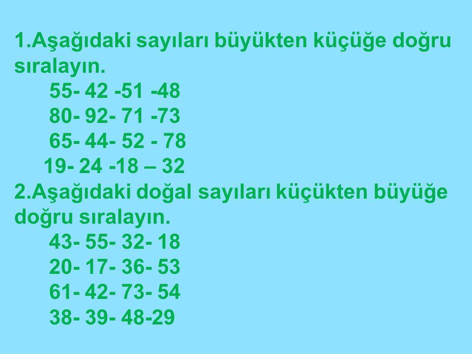1.Aşağıdaki sayıları büyükten küçüğe doğru sıralayın. 55- 42 -51 -48 80- 92- 71 -73 65- 44- 52 - 78 19- 24 -18 – 32 2.Aşağıdaki doğal sayıları küçükte