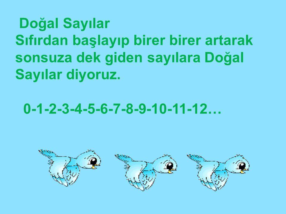 Doğal Sayılar Sıfırdan başlayıp birer birer artarak sonsuza dek giden sayılara Doğal Sayılar diyoruz. 0-1-2-3-4-5-6-7-8-9-10-11-12…