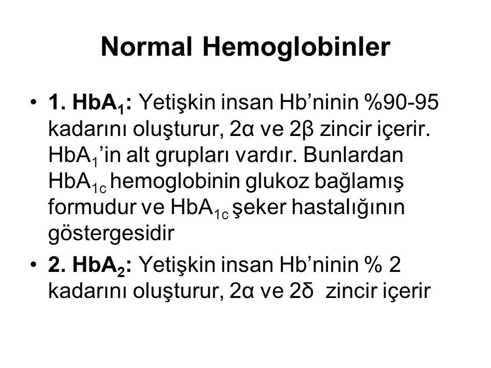 Normal Hemoglobinler •1. HbA 1 : Yetişkin insan Hb'ninin %90-95 kadarını oluşturur, 2α ve 2β zincir içerir. HbA 1 'in alt grupları vardır. Bunlardan H