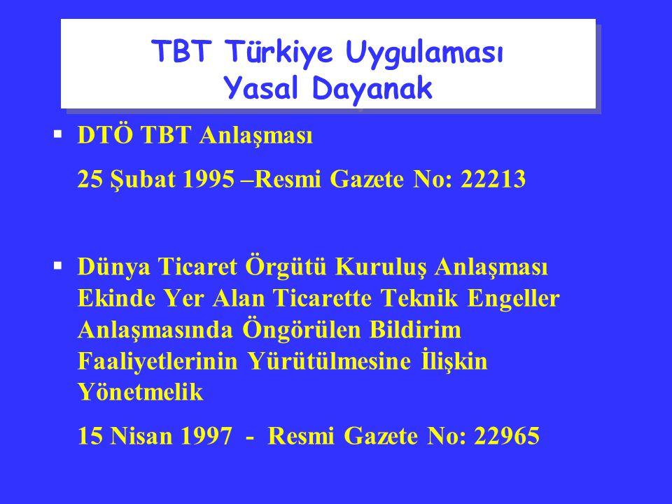 DTÖ TBT Anlaşması 25 Şubat 1995 –Resmi Gazete No: 22213  Dünya Ticaret Örgütü Kuruluş Anlaşması Ekinde Yer Alan Ticarette Teknik Engeller Anlaşmasında Öngörülen Bildirim Faaliyetlerinin Yürütülmesine İlişkin Yönetmelik 15 Nisan 1997 - Resmi Gazete No: 22965 TBT Türkiye Uygulaması Yasal Dayanak TBT Türkiye Uygulaması Yasal Dayanak